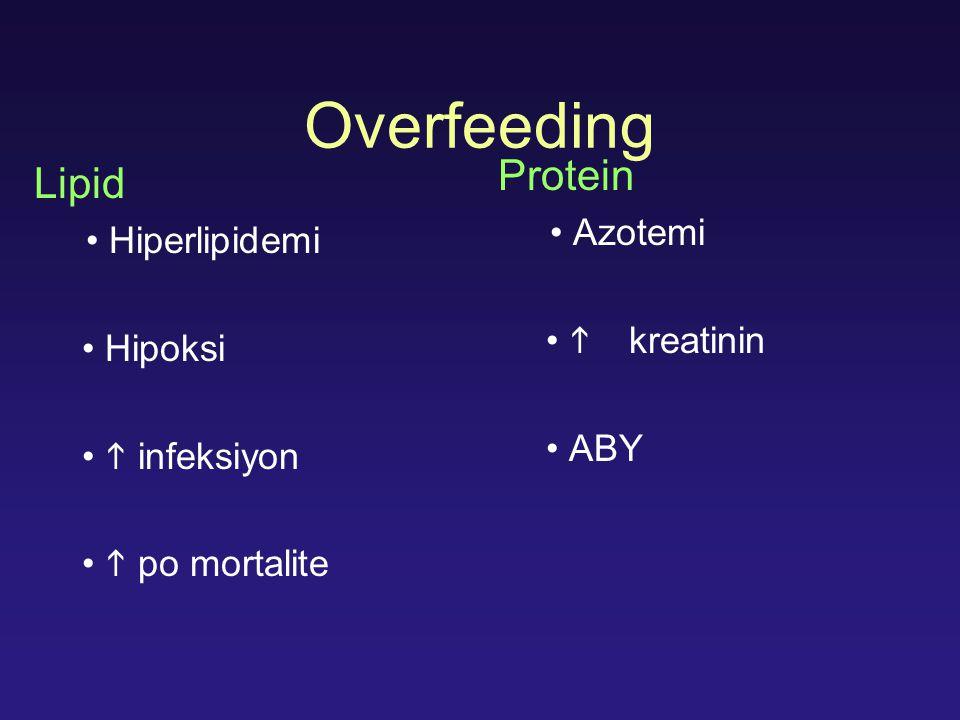 Overfeeding Lipid Hiperlipidemi Hipoksi  infeksiyon  po mortalite Protein Azotemi  kreatinin ABY