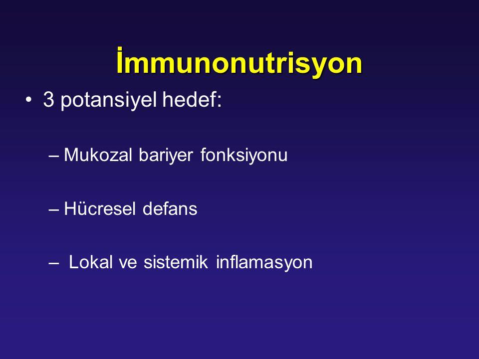 İmmunonutrisyon 3 potansiyel hedef: –Mukozal bariyer fonksiyonu –Hücresel defans – Lokal ve sistemik inflamasyon