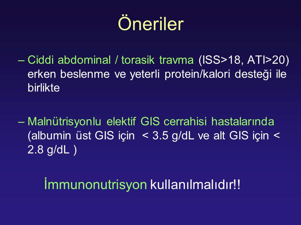 Öneriler –Ciddi abdominal / torasik travma (ISS>18, ATI>20) erken beslenme ve yeterli protein/kalori desteği ile birlikte –Malnütrisyonlu elektif GIS
