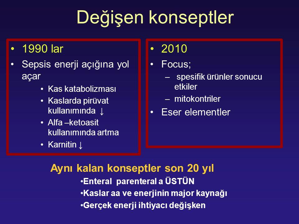 Değişen konseptler 1990 lar Sepsis enerji açığına yol açar Kas katabolizması Kaslarda pirüvat kullanımında ↓ Alfa –ketoasit kullanımında artma Karniti