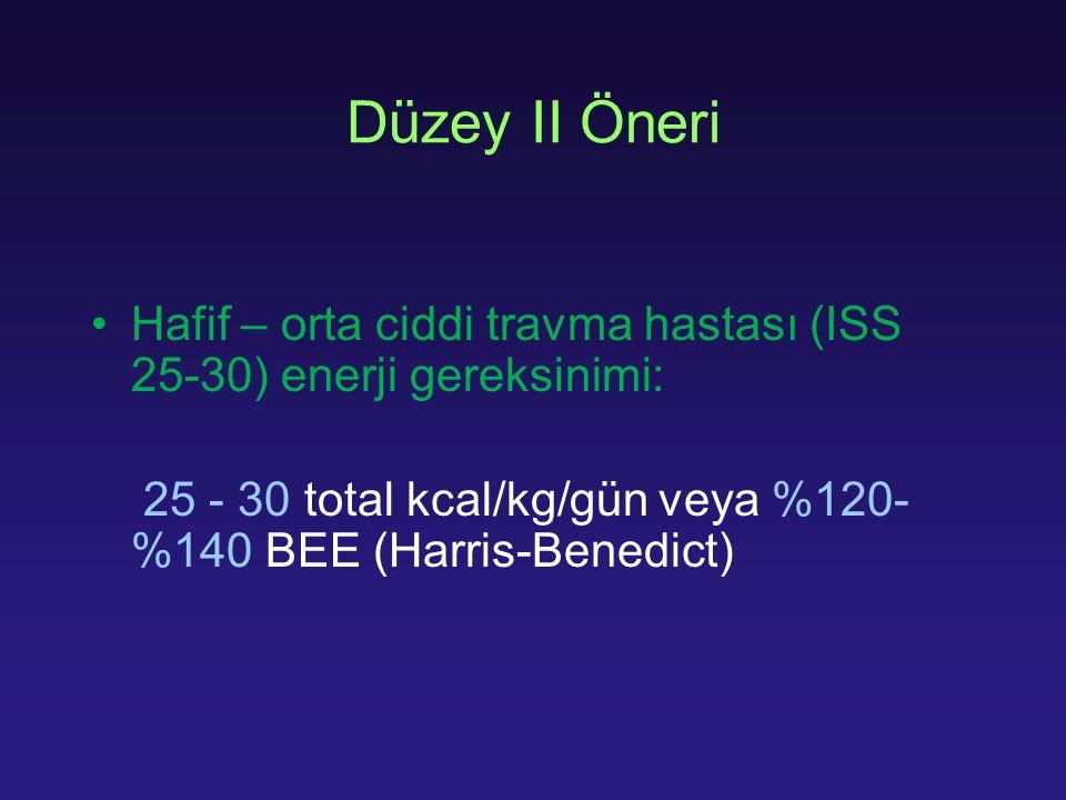Düzey II Öneri Hafif – orta ciddi travma hastası (ISS 25-30) enerji gereksinimi: 25 - 30 total kcal/kg/gün veya %120- %140 BEE (Harris-Benedict)