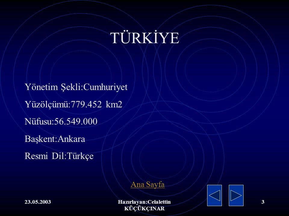 23.05.2003Hazırlayan:Celalettin KÜÇÜKÇINAR 3 Yönetim Şekli:Cumhuriyet Yüzölçümü:779.452 km2 Nüfusu:56.549.000 Başkent:Ankara Resmi Dil:Türkçe TÜRKİYE Ana Sayfa