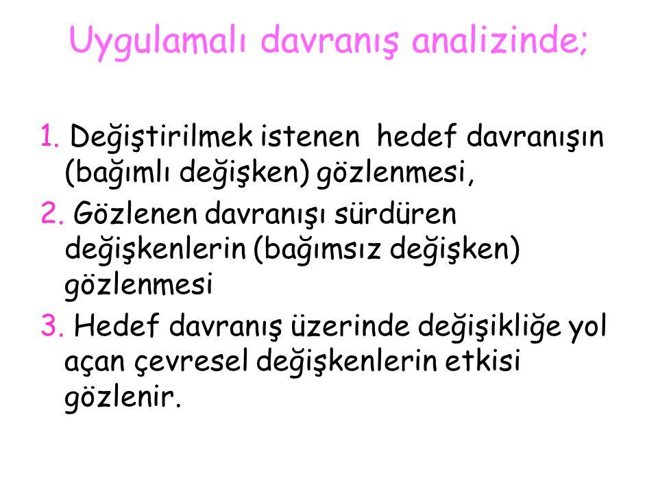 Uygulamalı davranış analizinde; 1.