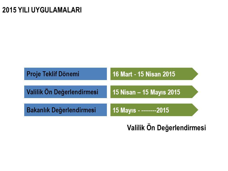 Proje Teklif Dönemi 15 Nisan – 15 Mayıs 2015 2015 YILI UYGULAMALARI 16 Mart - 15 Nisan 2015 Valilik Ön Değerlendirmesi Bakanlık Değerlendirmesi15 Mayıs - --------2015