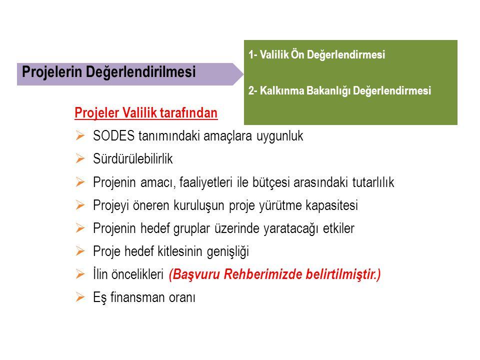Projeler Valilik tarafından  SODES tanımındaki amaçlara uygunluk  Sürdürülebilirlik  Projenin amacı, faaliyetleri ile bütçesi arasındaki tutarlılık  Projeyi öneren kuruluşun proje yürütme kapasitesi  Projenin hedef gruplar üzerinde yaratacağı etkiler  Proje hedef kitlesinin genişliği  İlin öncelikleri (Başvuru Rehberimizde belirtilmiştir.)  Eş finansman oranı Projelerin Değerlendirilmesi 1- Valilik Ön Değerlendirmesi 2- Kalkınma Bakanlığı Değerlendirmesi