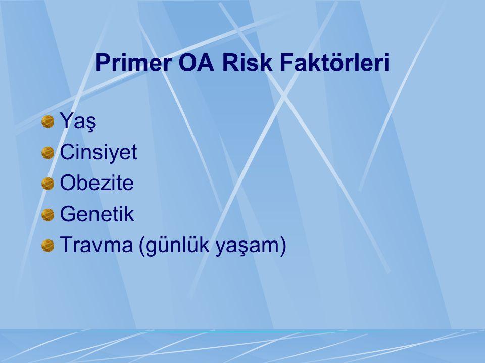 Primer OA Risk Faktörleri Yaş Cinsiyet Obezite Genetik Travma (günlük yaşam)