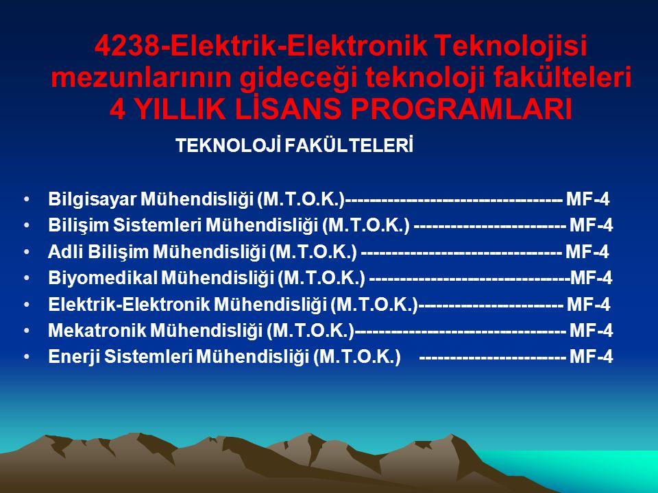 4238-Elektrik-Elektronik Teknolojisi mezunlarının gideceği teknoloji fakülteleri 4 YILLIK LİSANS PROGRAMLARI TEKNOLOJİ FAKÜLTELERİ Bilgisayar Mühendis