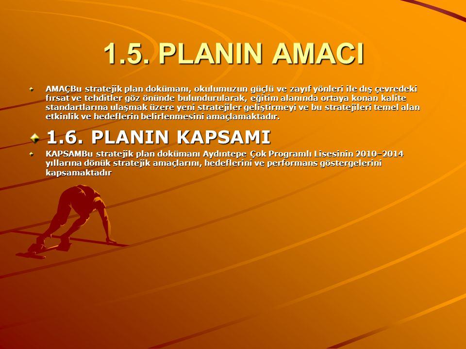 1.5. PLANIN AMACI AMAÇBu stratejik plan dokümanı, okulumuzun güçlü ve zayıf yönleri ile dış çevredeki fırsat ve tehditler göz önünde bulundurularak, e