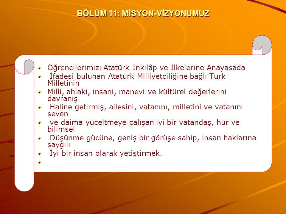 BÖLÜM 11: MİSYON-VİZYONUMUZ Öğrencilerimizi Atatürk İnkılâp ve İlkelerine Anayasada İfadesi bulunan Atatürk Milliyetçiliğine bağlı Türk Milletinin Mil