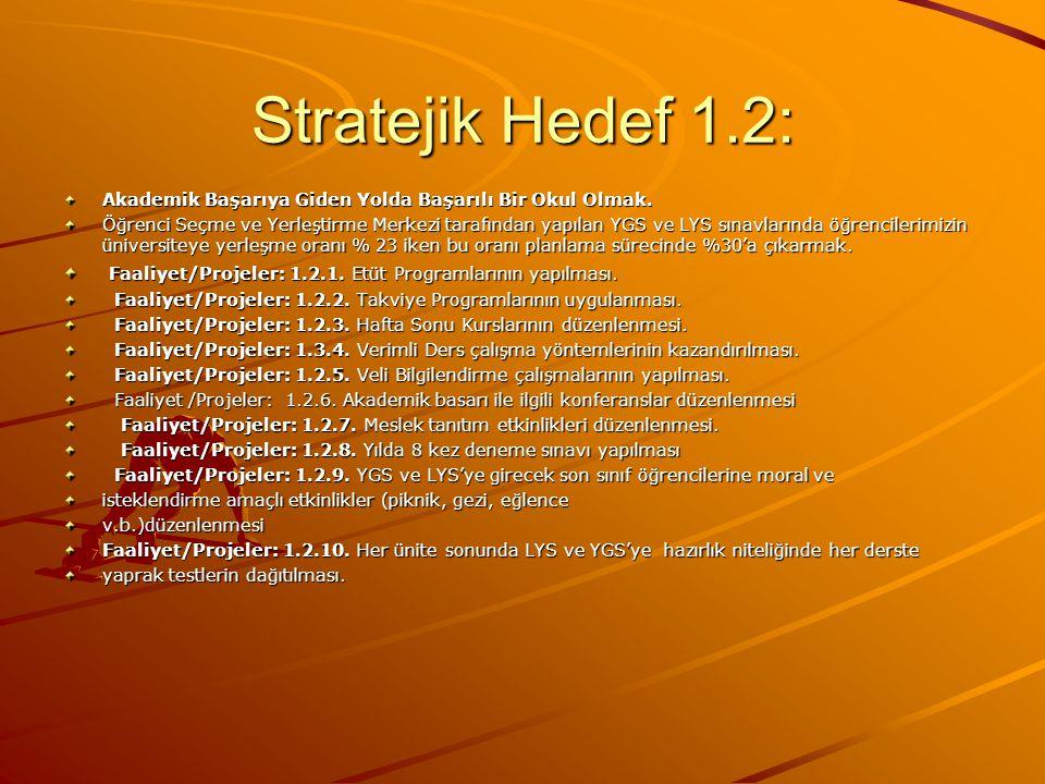 Stratejik Hedef 1.2: Akademik Başarıya Giden Yolda Başarılı Bir Okul Olmak. Öğrenci Seçme ve Yerleştirme Merkezi tarafından yapılan YGS ve LYS sınavla