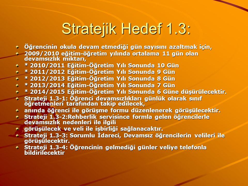 Stratejik Hedef 1.3: Stratejik Hedef 1.3: Öğrencinin okula devam etmediği gün sayısını azaltmak için, 2009/2010 eğitim-öğretim yılında ortalama 11 gün