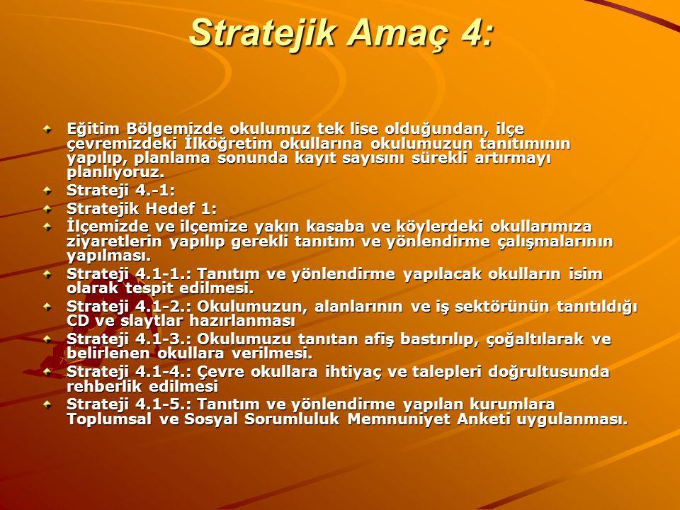 Stratejik Amaç 4: Eğitim Bölgemizde okulumuz tek lise olduğundan, ilçe çevremizdeki İlköğretim okullarına okulumuzun tanıtımının yapılıp, planlama son