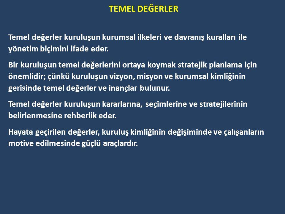 VİZYON BİLDİRİMİ GELECEĞE BAKIŞ 1.Misyon Bildirimi 2.Vizyon Bildirimi 3.Temel Değerler 4.Amaçlar 5.Hedefler 6.Performans Göstergeleri 7.Stratejiler 3 Vizyon Bildirimi için Cevaplanması Gereken Sorular Kuruluşun ideal geleceği nedir.