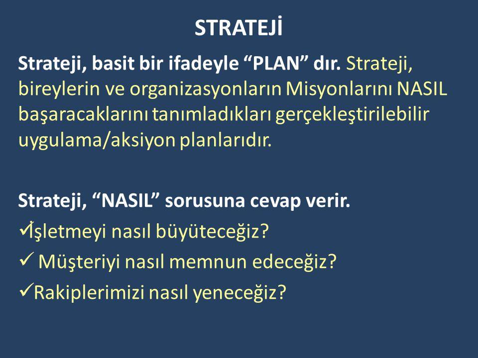 PERFORMANS GÖSTERGELERİ GELECEĞE BAKIŞ 1.Misyon Bildirimi 2.Vizyon Bildirimi 3.Temel Değerler 4.Amaçlar 5.Hedefler 6.Performans Göstergeleri 7.Stratejiler 3 Hedeflerin ölçülebilir olarak ifade edilemediği durumlarda stratejik planda hedefe yönelik performans göstergelerine yer verilmesi gereklidir.