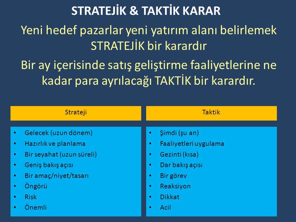Stratejik Planlama Aşamaları