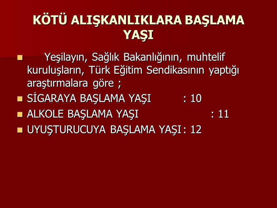 KÖTÜ ALIŞKANLIKLARA BAŞLAMA YAŞI Yeşilayın, Sağlık Bakanlığının, muhtelif kuruluşların, Türk Eğitim Sendikasının yaptığı araştırmalara göre ; Yeşilayın, Sağlık Bakanlığının, muhtelif kuruluşların, Türk Eğitim Sendikasının yaptığı araştırmalara göre ; SİGARAYA BAŞLAMA YAŞI: 10 SİGARAYA BAŞLAMA YAŞI: 10 ALKOLE BAŞLAMA YAŞI: 11 ALKOLE BAŞLAMA YAŞI: 11 UYUŞTURUCUYA BAŞLAMA YAŞI: 12 UYUŞTURUCUYA BAŞLAMA YAŞI: 12
