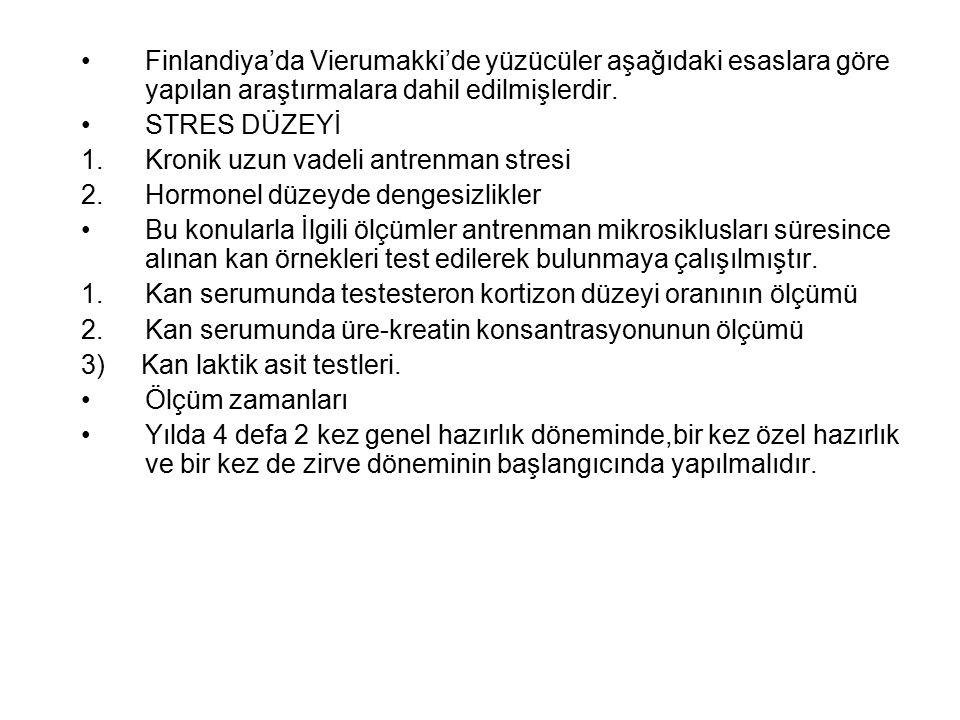 Finlandiya'da Vierumakki'de yüzücüler aşağıdaki esaslara göre yapılan araştırmalara dahil edilmişlerdir. STRES DÜZEYİ 1.Kronik uzun vadeli antrenman s