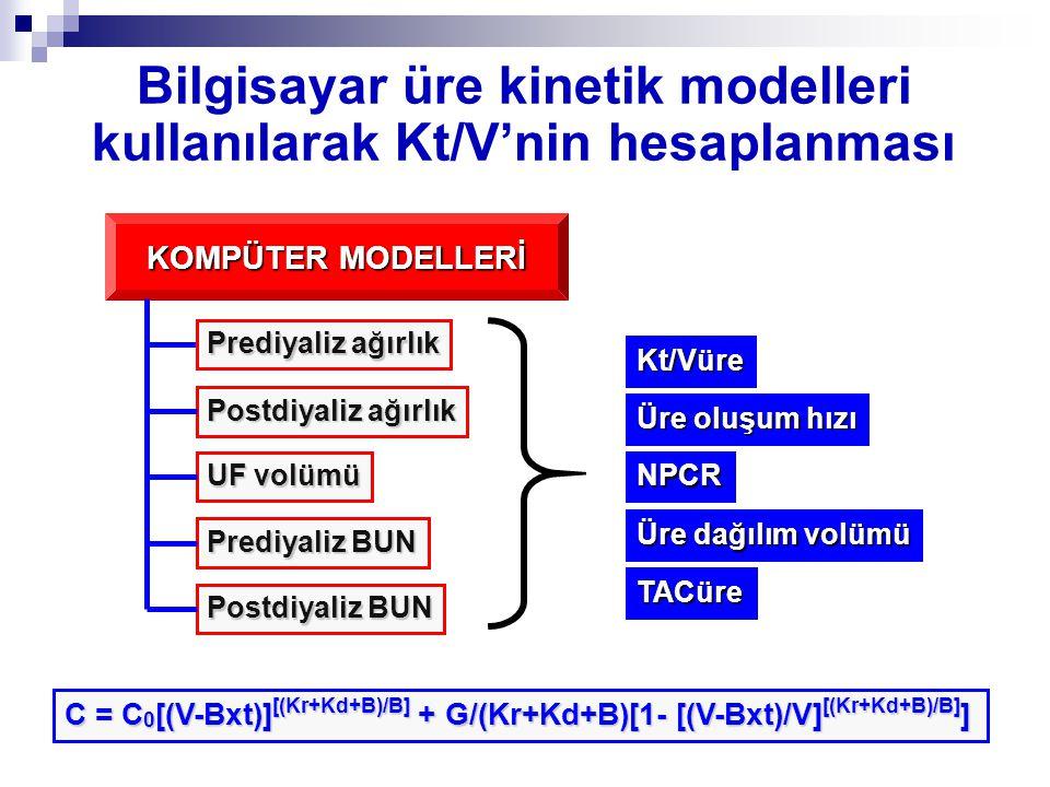 Bilgisayar üre kinetik modelleri kullanılarak Kt/V'nin hesaplanması KOMPÜTER MODELLERİ Prediyaliz ağırlık Postdiyaliz ağırlık UF volümü Prediyaliz BUN Postdiyaliz BUN Kt/Vüre Üre oluşum hızı NPCR Üre dağılım volümü TACüre C = C 0 [(V-Bxt)] [(Kr+Kd+B)/B] + G/(Kr+Kd+B)[1- [(V-Bxt)/V] [(Kr+Kd+B)/B] ]