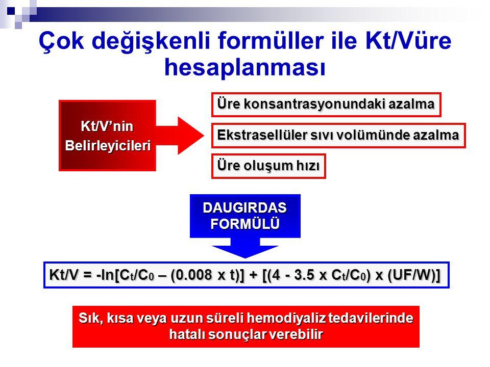 Çok değişkenli formüller ile Kt/Vüre hesaplanması Kt/V'ninBelirleyicileri Üre konsantrasyonundaki azalma Ekstrasellüler sıvı volümünde azalma Üre oluşum hızı Kt/V = -ln[C t /C 0 – (0.008 x t)] + [(4 - 3.5 x C t /C 0 ) x (UF/W)] DAUGIRDASFORMÜLÜ Sık, kısa veya uzun süreli hemodiyaliz tedavilerinde hatalı sonuçlar verebilir