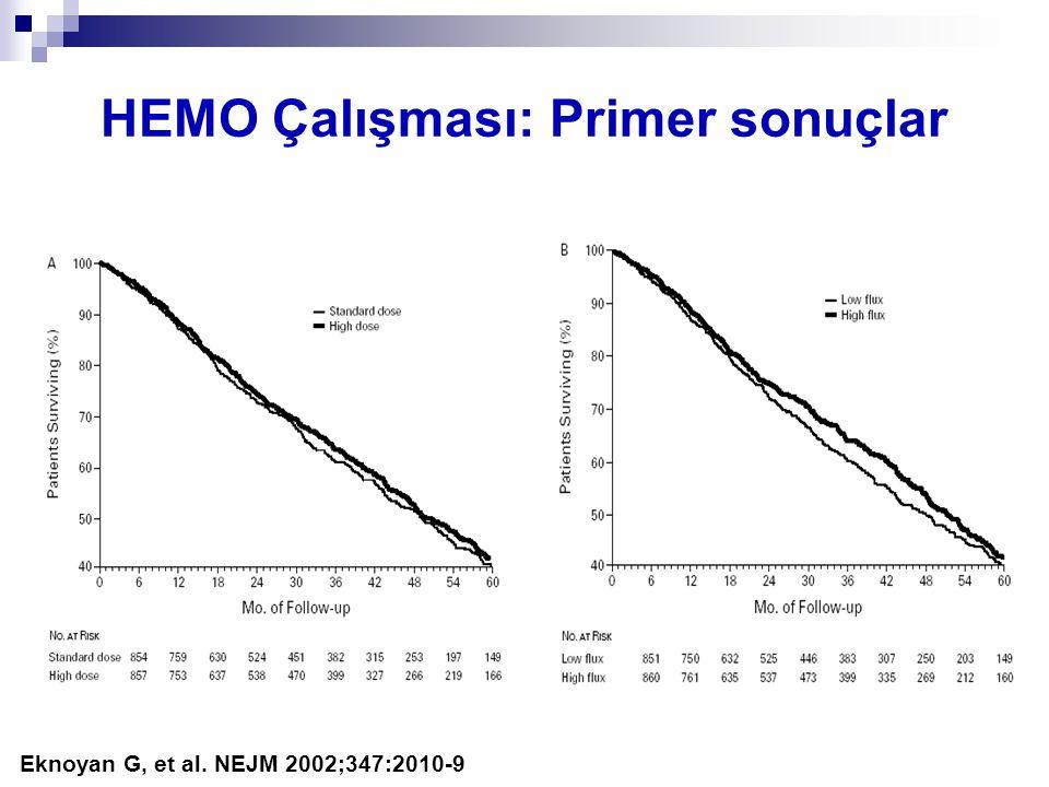 HEMO Çalışması: Primer sonuçlar Eknoyan G, et al. NEJM 2002;347:2010-9