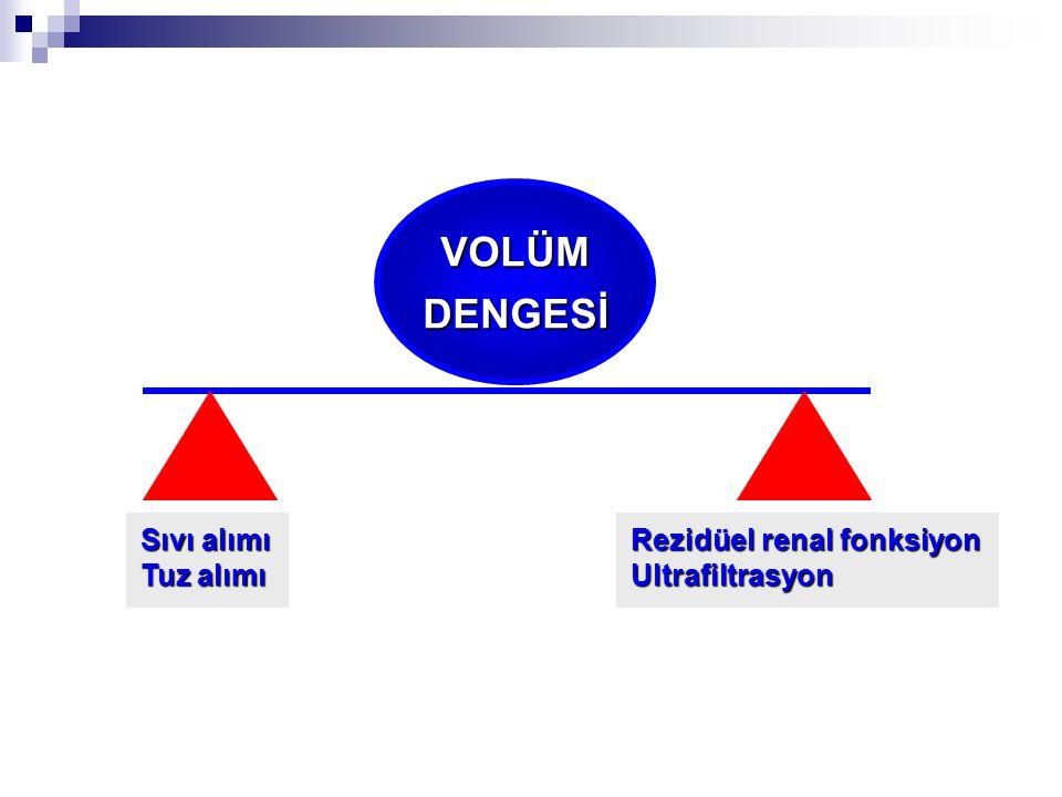 VOLÜMDENGESİ Sıvı alımı Tuz alımı Rezidüel renal fonksiyon Ultrafiltrasyon