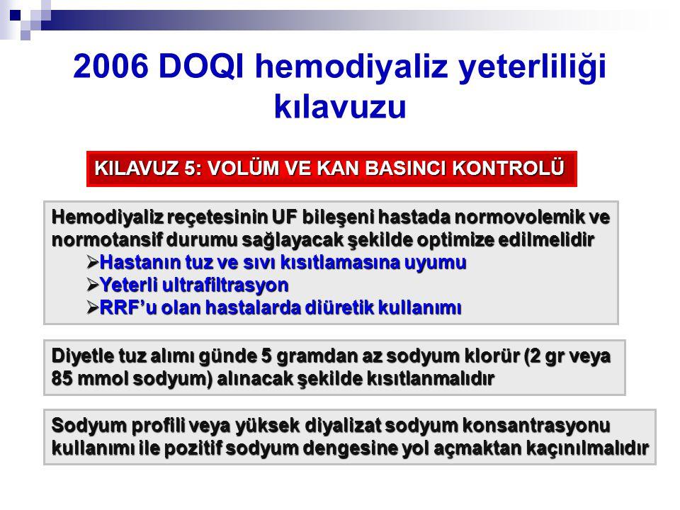2006 DOQI hemodiyaliz yeterliliği kılavuzu KILAVUZ 5: VOLÜM VE KAN BASINCI KONTROLÜ Hemodiyaliz reçetesinin UF bileşeni hastada normovolemik ve normotansif durumu sağlayacak şekilde optimize edilmelidir  Hastanın tuz ve sıvı kısıtlamasına uyumu  Yeterli ultrafiltrasyon  RRF'u olan hastalarda diüretik kullanımı Diyetle tuz alımı günde 5 gramdan az sodyum klorür (2 gr veya 85 mmol sodyum) alınacak şekilde kısıtlanmalıdır Sodyum profili veya yüksek diyalizat sodyum konsantrasyonu kullanımı ile pozitif sodyum dengesine yol açmaktan kaçınılmalıdır