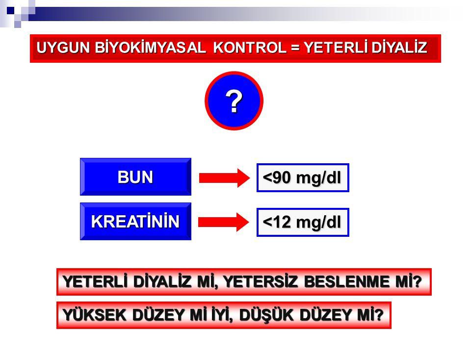 Hemodiyaliz dozu en az ayda bir ölçülmelidir Sunulan doza haftalık seans sayısı dahil edilmelidir Hemodiyaliz dozu Kt/Vüre olarak ölçülmelidir K  Etkin diyalizer üre klirensi (ml/dk) T  Diyaliz süresi (dk) V  Üre dağılım volümü (ml) Hemodiyaliz dozunun ölçülmesi için tercih edilen yöntem formal üre kinetik modelidir.