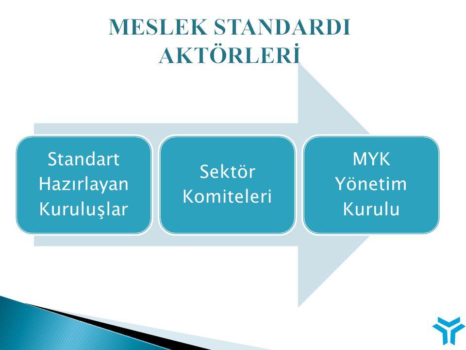 Standart Hazırlayan Kuruluşlar Sektör Komiteleri MYK Yönetim Kurulu
