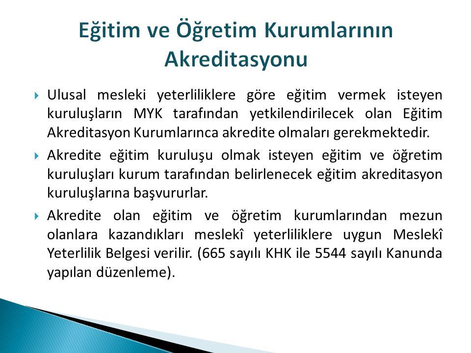  Ulusal mesleki yeterliliklere göre eğitim vermek isteyen kuruluşların MYK tarafından yetkilendirilecek olan Eğitim Akreditasyon Kurumlarınca akredit