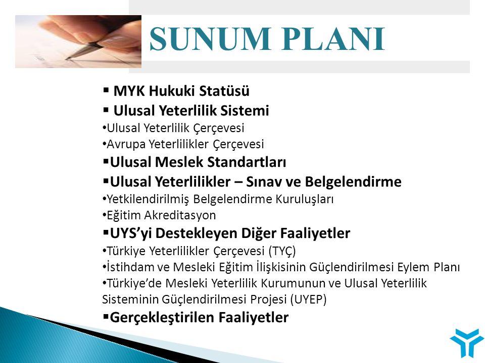 Türkiye Yeterlilikler Çerçevesi (TYÇ) TYÇ Taslak Raporu İstişare Sürecinin Başlatılması Taslak TYÇ Yönetmeliği Türkiye'de Mesleki Yeterlilik Kurumunun ve Ulusal Yeterlilik Sisteminin Güçlendirilmesi Projesi (UYEP)'nin desteği ile belirlenen yerel ve uluslar arası konu uzmanlarının aktif katılımlarıyla faaliyetlerin sürdürülmesi-2012 Hedef: İlgili taraflarla birlikte 2012 yılı sonuna kadar TYÇ raporuna son şeklinin verilmesi ve TYÇ ile AYÇ'nin referanslandırılmaya başlanması.