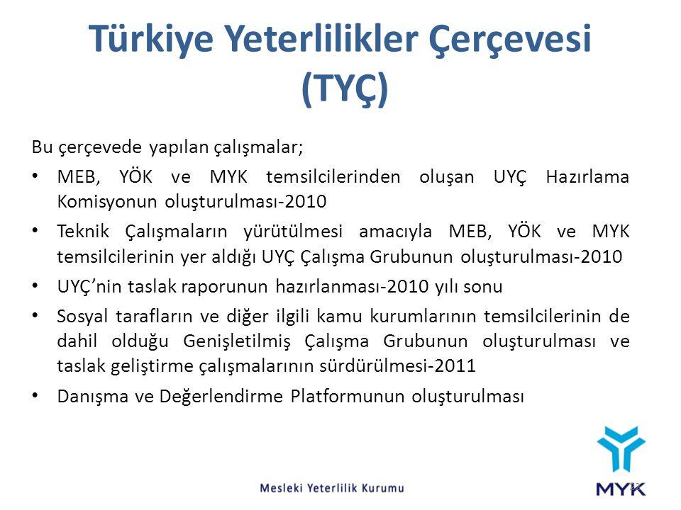 Türkiye Yeterlilikler Çerçevesi (TYÇ) Bu çerçevede yapılan çalışmalar; MEB, YÖK ve MYK temsilcilerinden oluşan UYÇ Hazırlama Komisyonun oluşturulması-