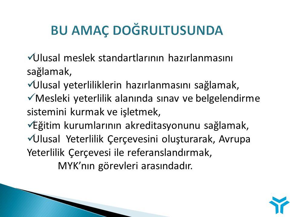 Avrupa Birliği Projesi Türkiye'de Mesleki Yeterlilik Kurumunun ve Ulusal Yeterlilik Sisteminin Güçlendirilmesi (UYEP) Projenin özel hedefi: Avrupa Yeterlilik Çerçevesi doğrultusunda, uygun bir değerlendirme, ölçme ve belgelendirme sistemi ile, kabul edilmiş meslek standartlarına dayalı etkin ve sürdürülebilir bir Ulusal Yeterlilik Sistemini kurmak ve işletebilmek için Mesleki Yeterlilik Kurumu ve Meslek Standartları Geliştirme, Mesleki Bilgi ve Beceri Sınav ve Belgelendirme Merkezlerini (VOC-TEST) desteklemektir.
