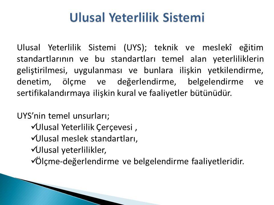 Ulusal Yeterlilik Sistemi (UYS); teknik ve meslekî eğitim standartlarının ve bu standartları temel alan yeterliliklerin geliştirilmesi, uygulanması ve