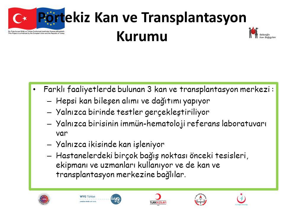 Portekiz Kan ve Transplantasyon Kurumu Farklı faaliyetlerde bulunan 3 kan ve transplantasyon merkezi : – Hepsi kan bileşen alımı ve dağıtımı yapıyor –