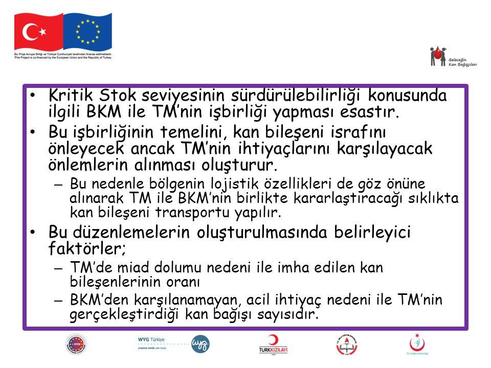 Kritik Stok seviyesinin sürdürülebilirliği konusunda ilgili BKM ile TM'nin işbirliği yapması esastır.