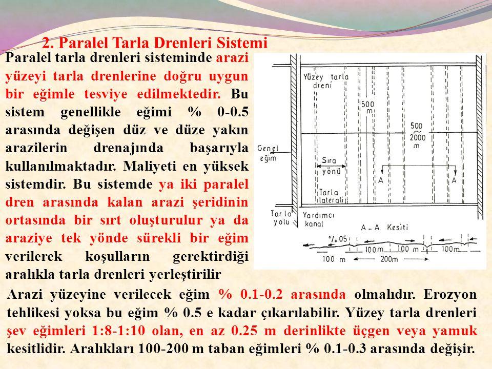 2. Paralel Tarla Drenleri Sistemi Paralel tarla drenleri sisteminde arazi yüzeyi tarla drenlerine doğru uygun bir eğimle tesviye edilmektedir. Bu sist