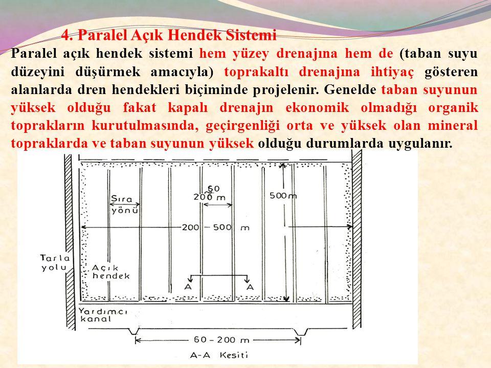 4. Paralel Açık Hendek Sistemi Paralel açık hendek sistemi hem yüzey drenajına hem de (taban suyu düzeyini düşürmek amacıyla) toprakaltı drenajına iht