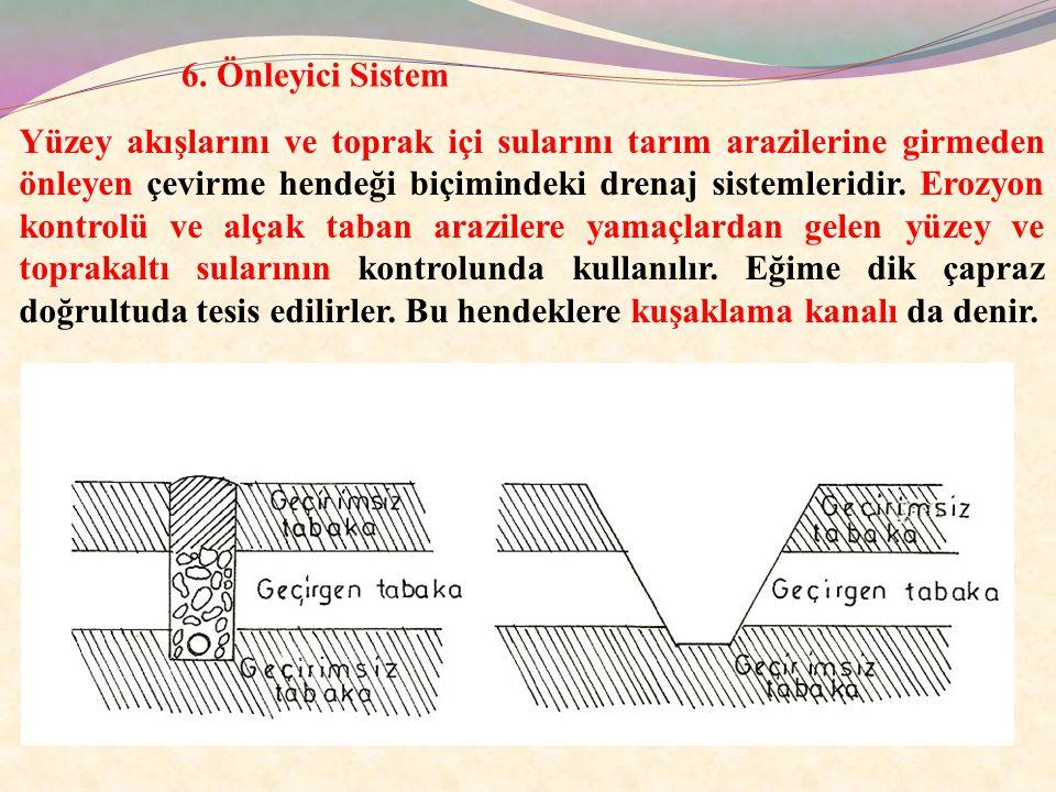 6. Önleyici Sistem Yüzey akışlarını ve toprak içi sularını tarım arazilerine girmeden önleyen çevirme hendeği biçimindeki drenaj sistemleridir. Erozyo