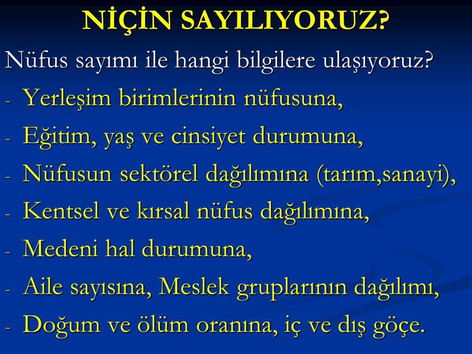Türkiye'nin En Yoğun Nüfuslu İlleri İSTANBULİZMİRBURSA KOCAELİ (İZMİT) ZONGULDAKTRABZONHATAYGAZİANTEP