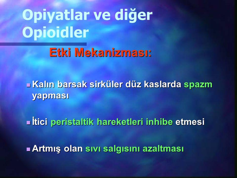 Opiyatlar ve diğer Opioidler Etki Mekanizması: Etki Mekanizması: Kalın barsak sirküler düz kaslarda spazm yapması Kalın barsak sirküler düz kaslarda s
