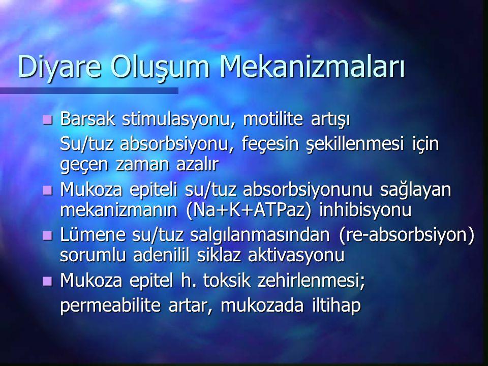 ORAL REHİDRATASYON TUZLARI Kontrendikasyonları: Ağır dehidratasyon Sürekli kusma iv tedavi Yan etkileri: Hiponatremi Hipernatremi (Bebek ve neonatlarda) Hipokalemi Hiperkalemi
