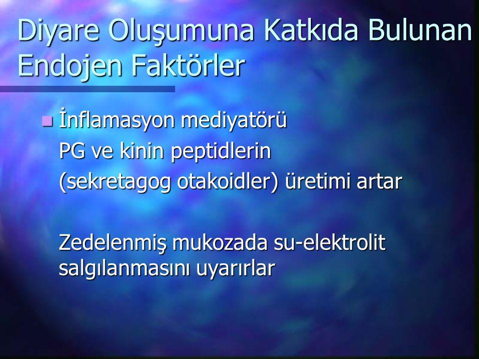 DİYAREDE İzoozmik sıvı İzoozmik sıvı Bikarbonat Bikarbonat K+ kaybı K+ kaybı Dehidratasyon Metabolik asidoz K+ eksikliği