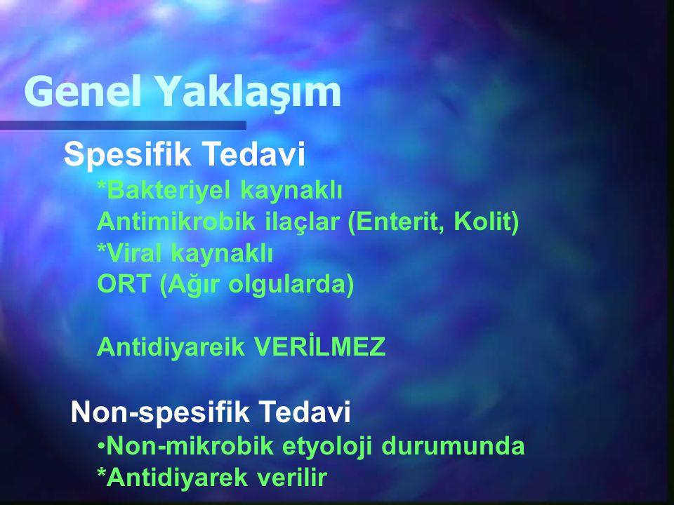   Kaynaklar: Prof.Dr. S. Oğuz Kayaalp, Rasyonel Tedavi Yönünden Tıbbi Farmakoloji, 10.