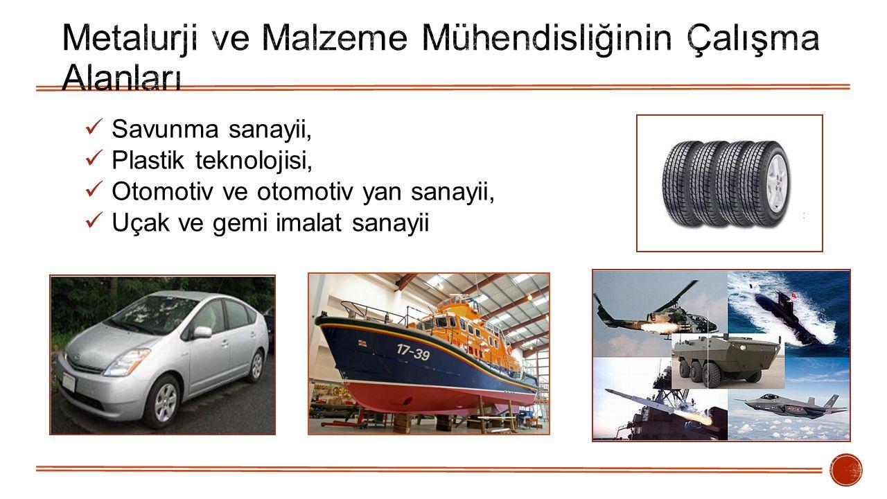 Savunma sanayii, Plastik teknolojisi, Otomotiv ve otomotiv yan sanayii, Uçak ve gemi imalat sanayii