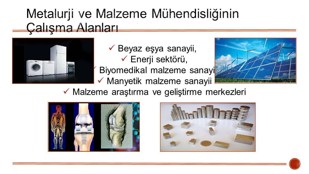 Beyaz eşya sanayii, Enerji sektörü, Biyomedikal malzeme sanayii, Manyetik malzeme sanayii Malzeme araştırma ve geliştirme merkezleri