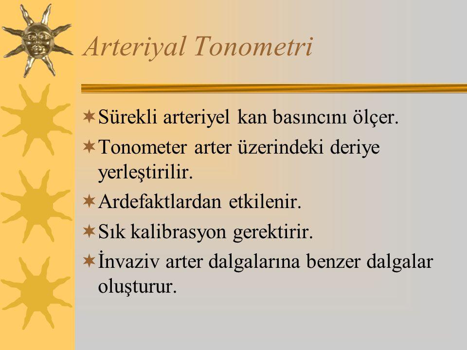 Arteriyal Tonometri  Sürekli arteriyel kan basıncını ölçer.