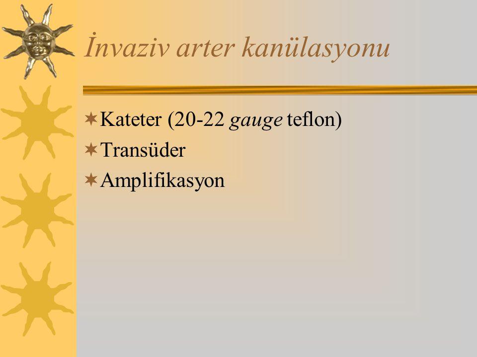 İnvaziv arter kanülasyonu  Kateter (20-22 gauge teflon)  Transüder  Amplifikasyon