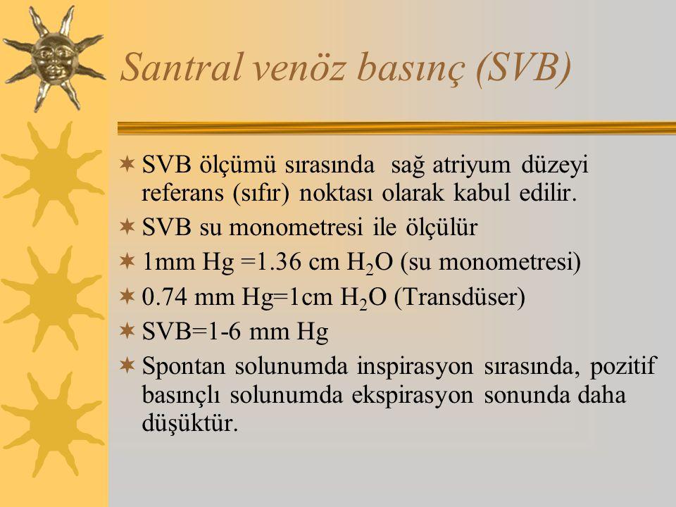 Santral venöz basınç (SVB)  SVB ölçümü sırasında sağ atriyum düzeyi referans (sıfır) noktası olarak kabul edilir.
