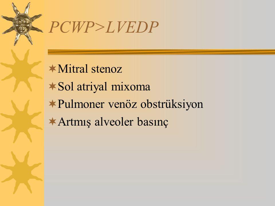 PCWP>LVEDP  Mitral stenoz  Sol atriyal mixoma  Pulmoner venöz obstrüksiyon  Artmış alveoler basınç