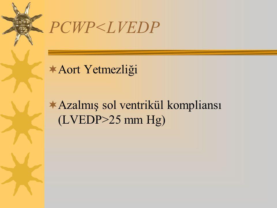 PCWP<LVEDP  Aort Yetmezliği  Azalmış sol ventrikül kompliansı (LVEDP>25 mm Hg)